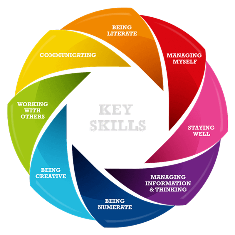 key-skills.png