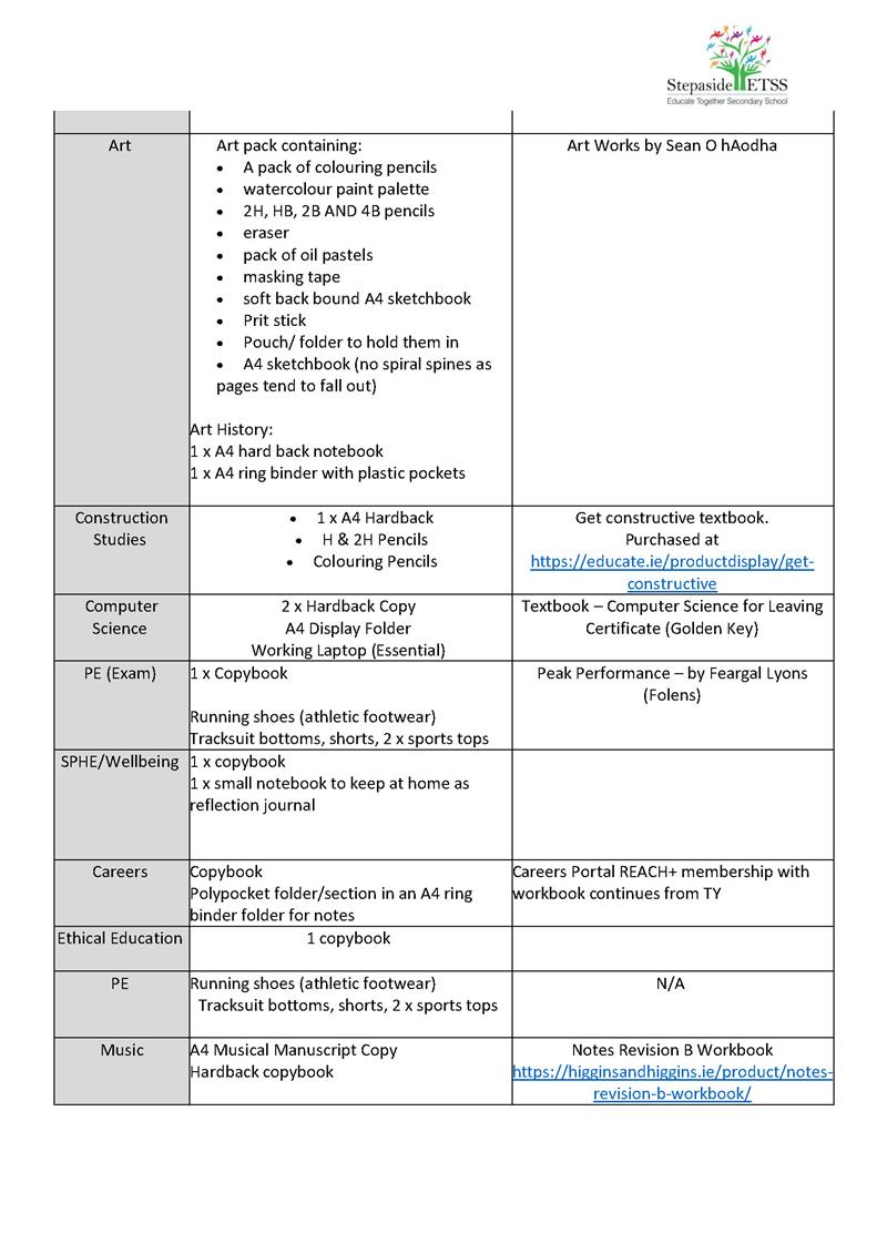 6th Year Equipment List_Page2.jpg
